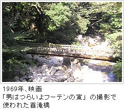 1969年、映画「男はつらいよフーテンの寅」撮影で使われた蒼滝橋